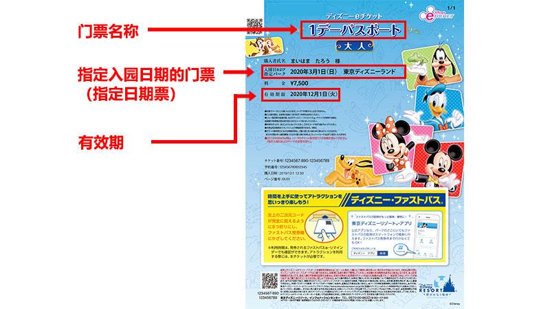 入園日が指定されているチケット(日付指定券)